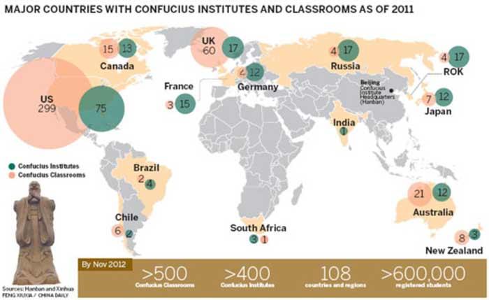 карта институтов Конфуция